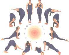 Surya Namaskar Step By Step