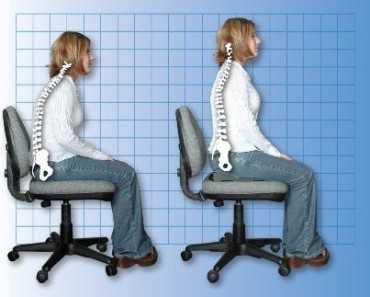 orthopaedic seat cushions
