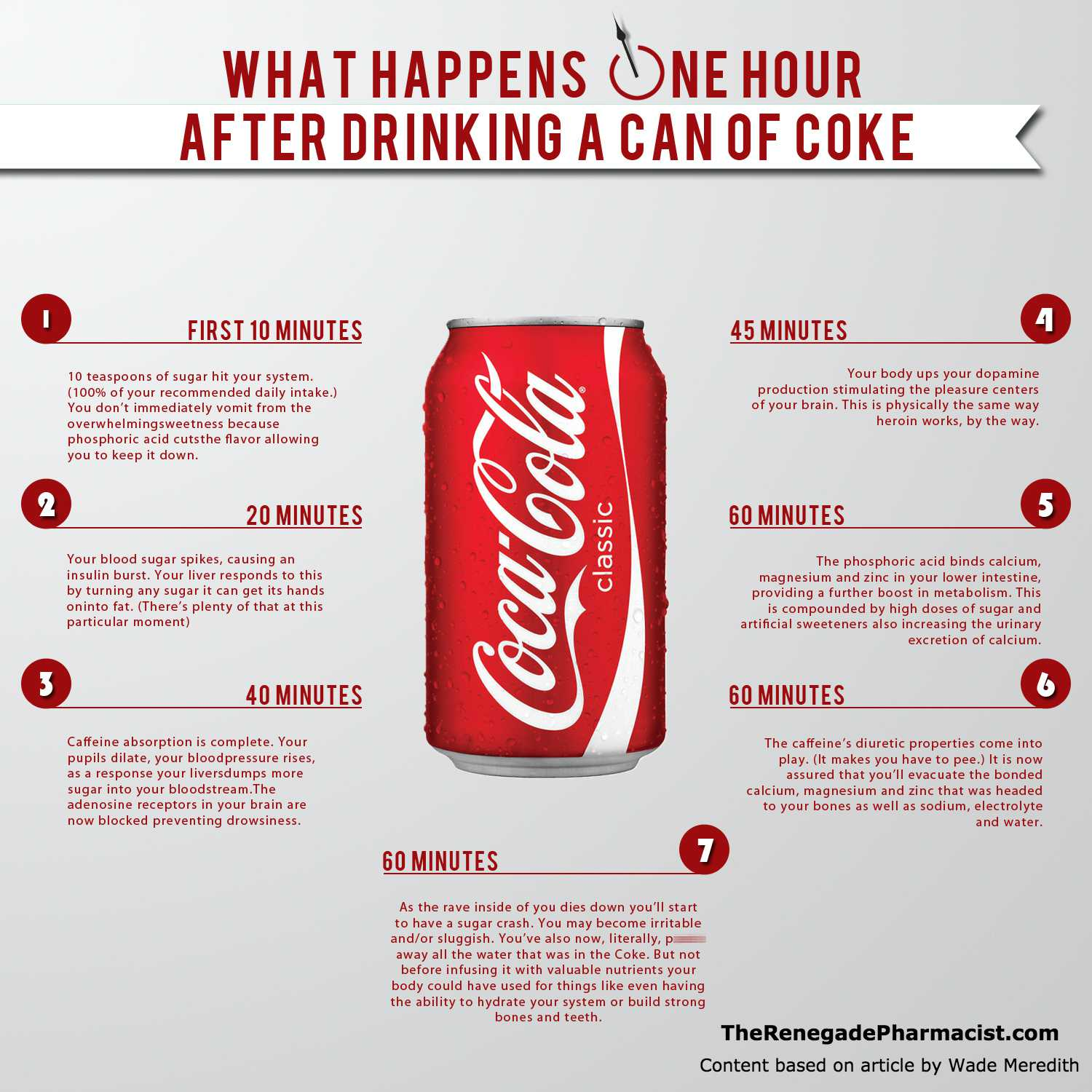 Why Coke (or Pepsi) is Not Bad for Health? 1