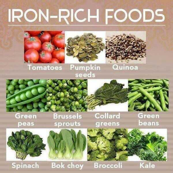 Iron rich vegetarians food
