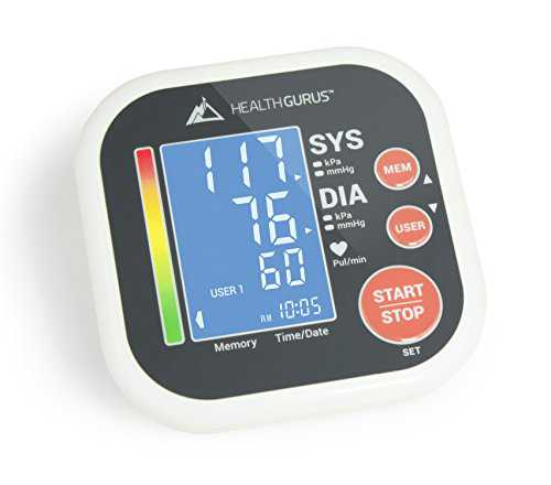 Health Gurus Professional Upper Arm Blood Pressure Monitors