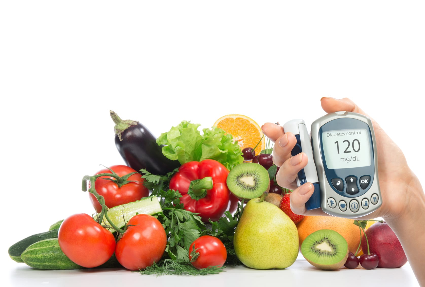 Timing you Are Carbohydrate assimilation For unwanted Flab Loss