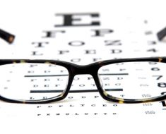 annual eye exams
