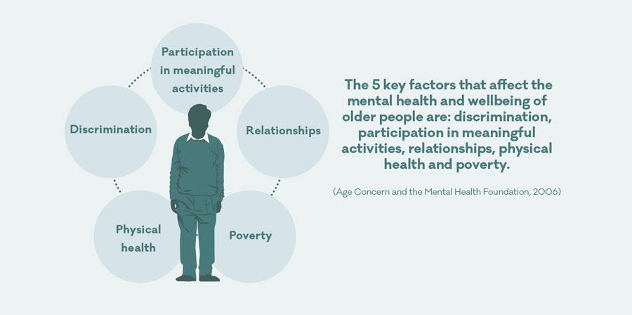 mental health statistics