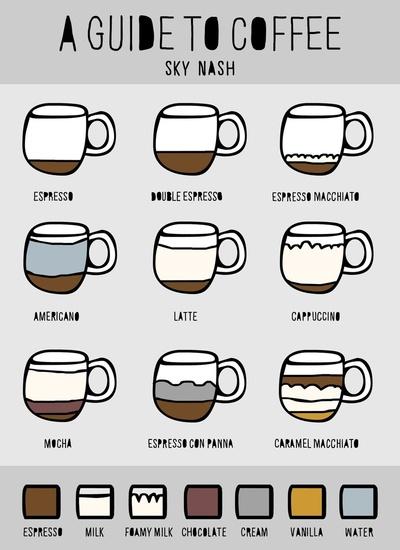caffeine craving