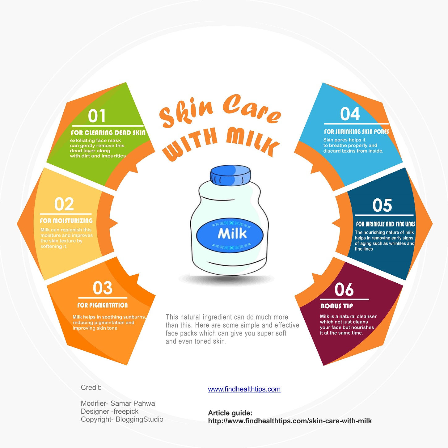 Skin Care with Milk