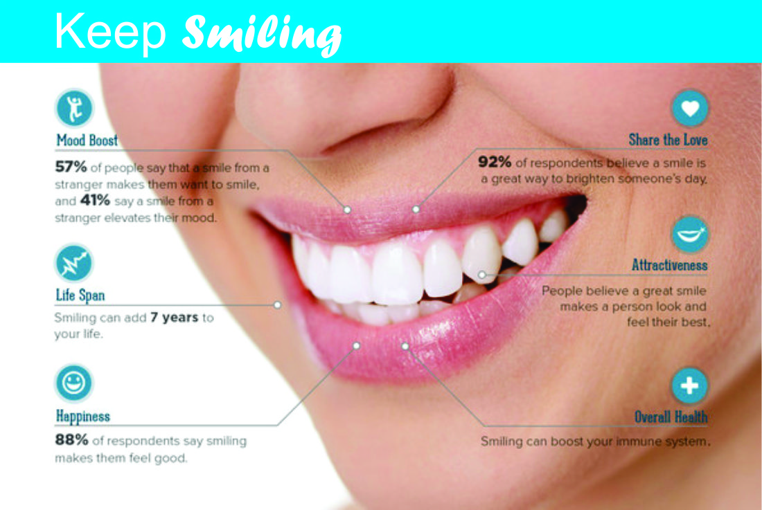 keep smiling with cosmetic dental procedures