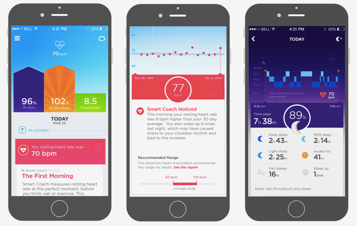 Jawbone UP Heart Rate Monitor Review