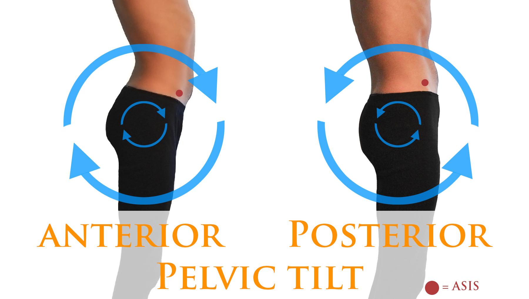 Pelvic Tilt 3 Inches In 1 Week