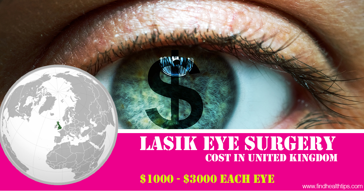 lasik eye surgery cost in United Kingdom