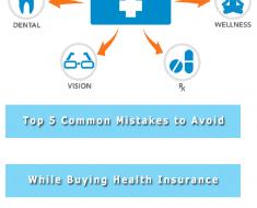 health insurance mistakes