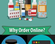ordering medication online