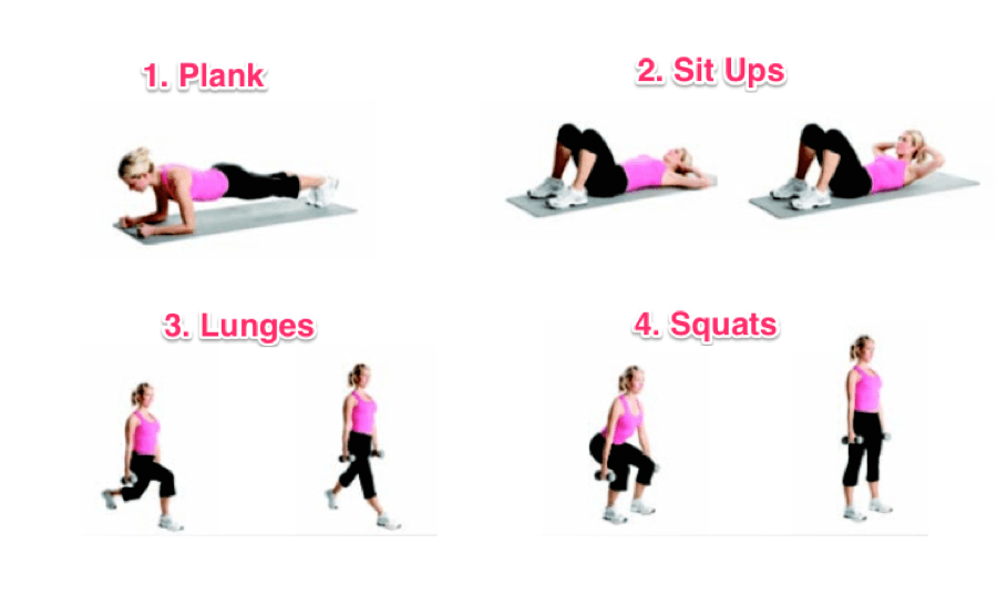 Cross fit exercises best exercise to burn fat and lose weight