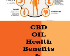 CBD OIL HEALTH BENEFITS