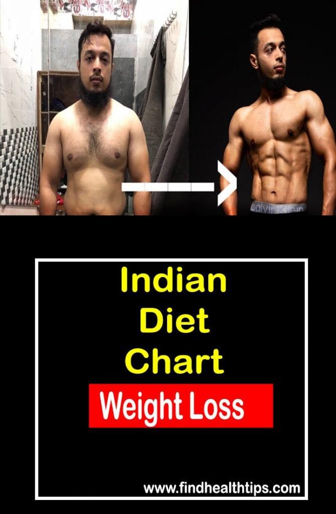 Indian diet chart weight loss