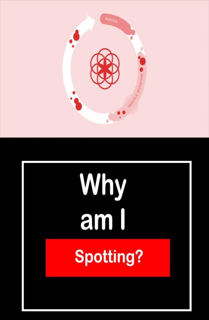 why am i spotting