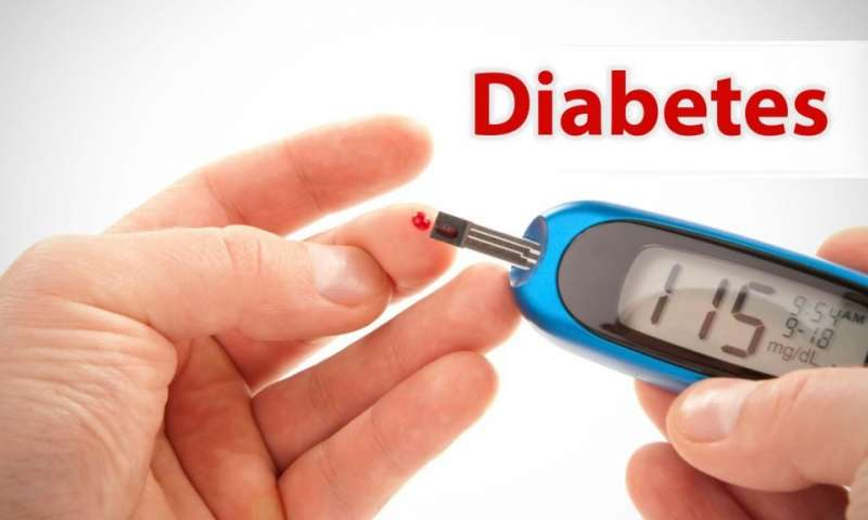 Diabetes Week 2019 : What You need to know