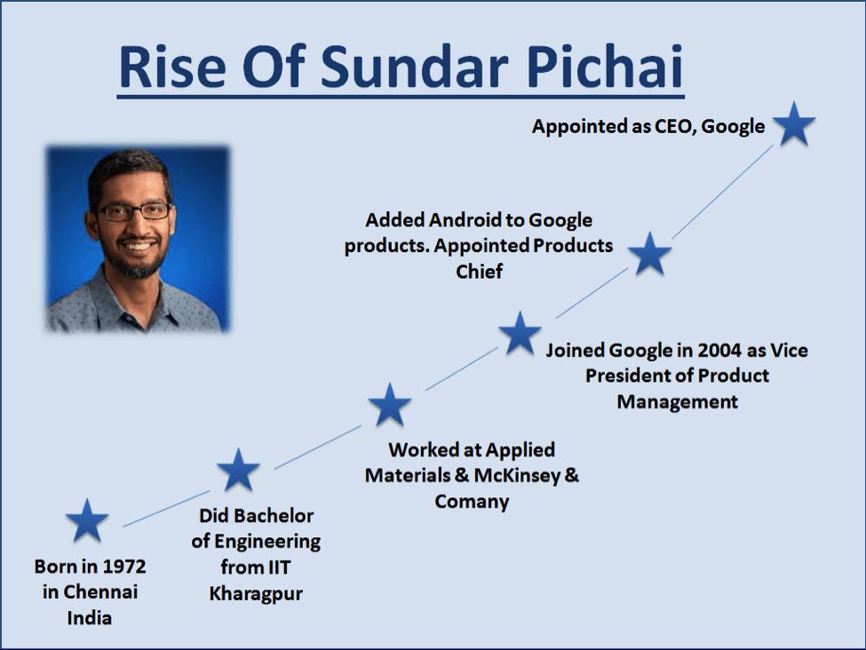 Sundar Pichai career graph