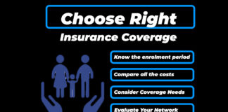 choose right insurance coverage - infographic explaining it
