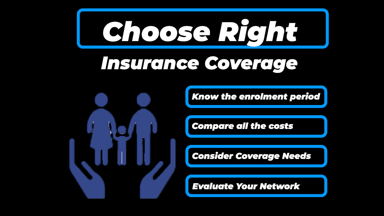 How To Choose The Right Health Insurance Coverage - Find ...