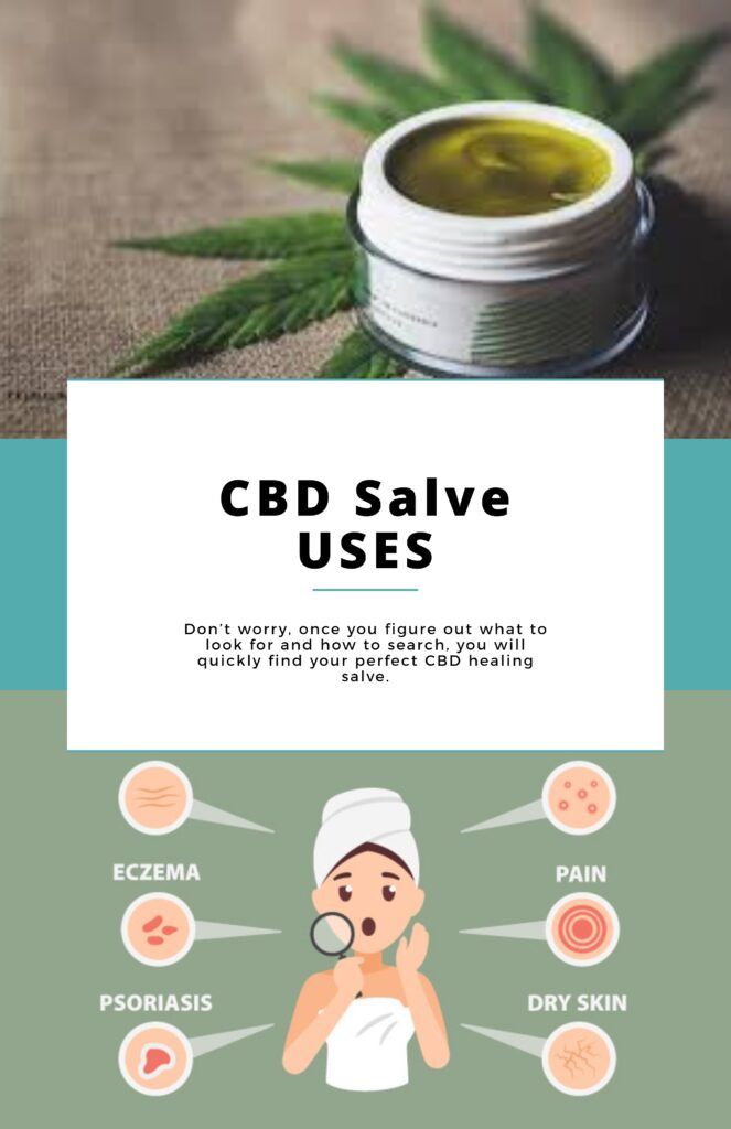 CBD Salves benefits explained Infographic