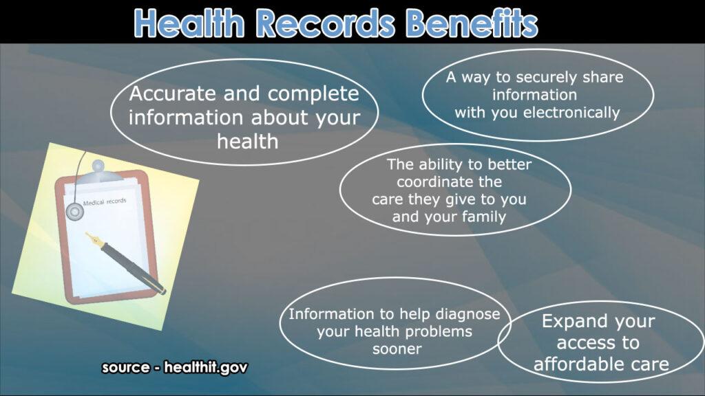 Health Records Benefits - infographic explaining benefits