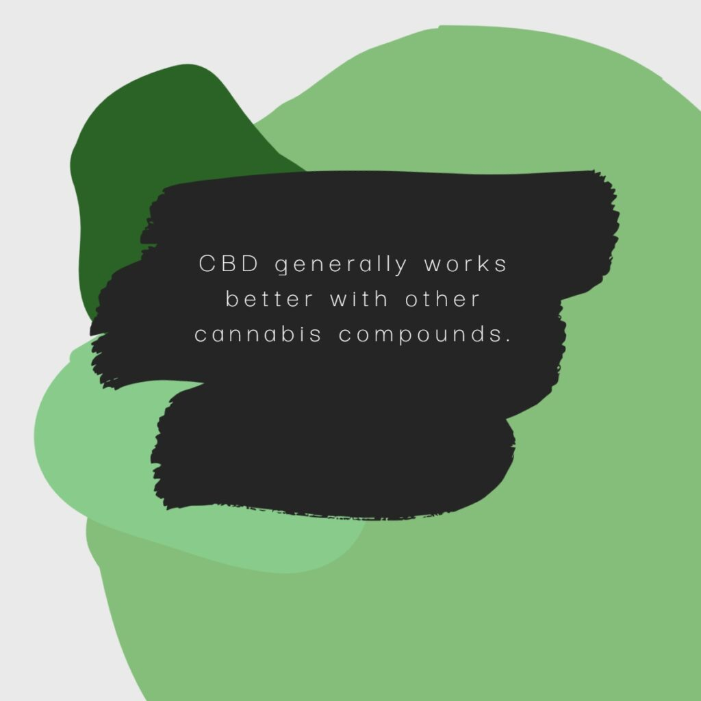 The cannabis compounds fact explained
