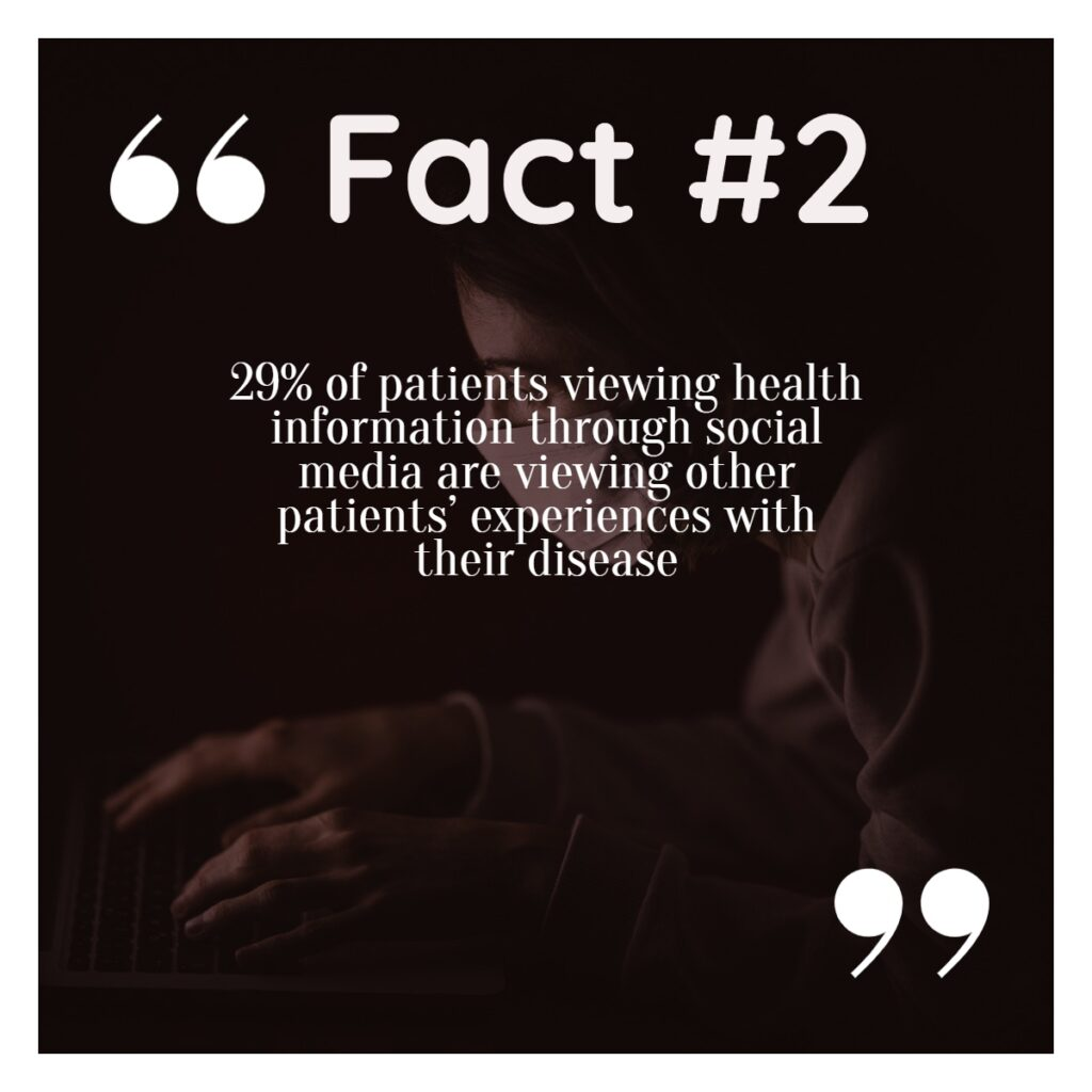 Social media in healthcare - Given a quote of role of health care content in social media - Fact #2