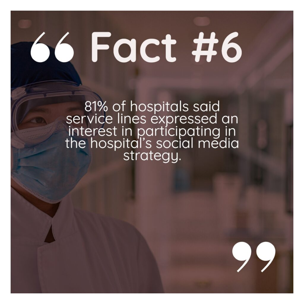 Social media in healthcare - Given a quote of role of health care content in social media - Fact #6
