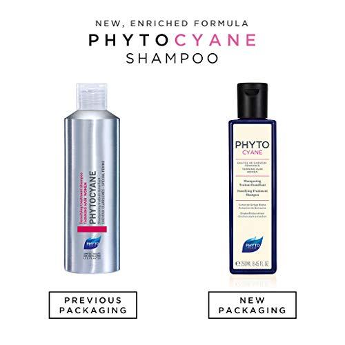 Phytocyane Shampoo Products
